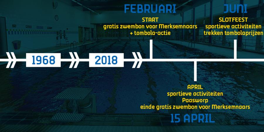 Hier vindt u de tijdlijn van de feestelijke activiteiten rond '50 jaar zwembad Park van Merksem'.