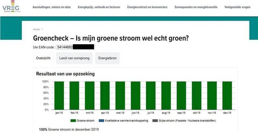 We zien een overzicht met balken per maand die aanduiden hoe groen de stroom is voor een bepaalde klant
