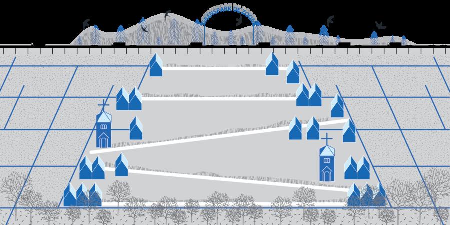 beeld bij verhaallijn 1: de dorpen op het landschap