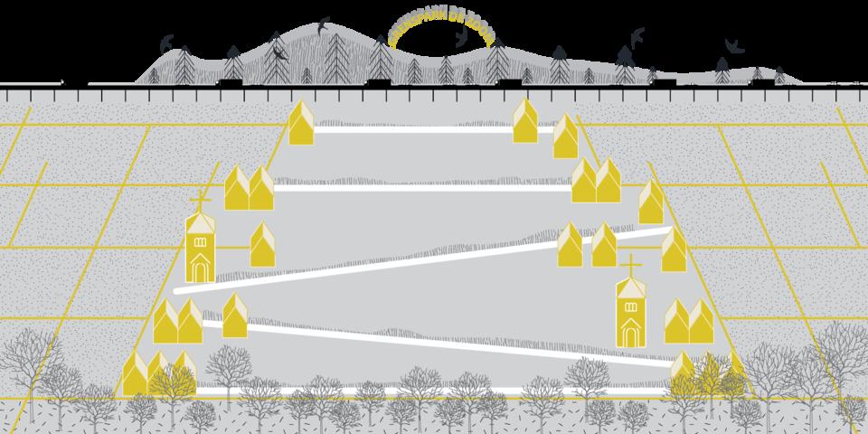 beeld bij verhaallijn 4: de dorpen en de stad