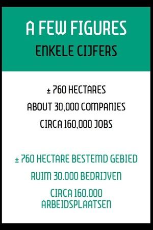 De facts & figures