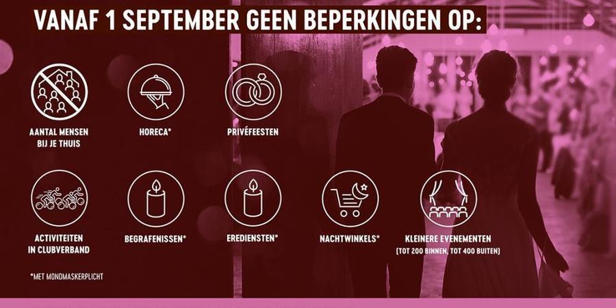 Overzicht: vanaf 1 september geen beperkingen op
